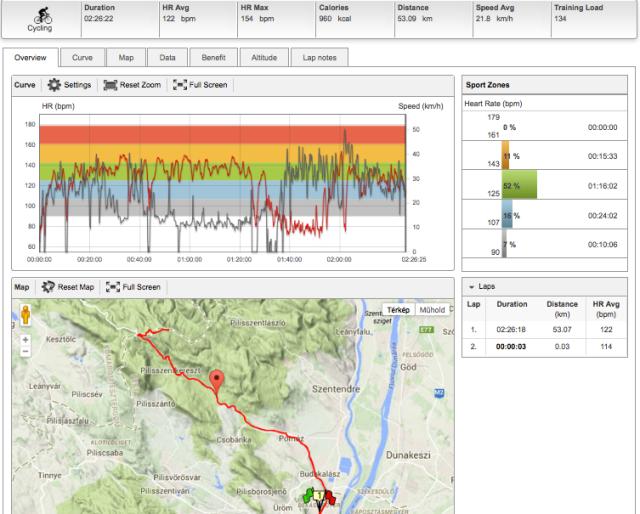 50 km biciklivel van mit tanulmányozni